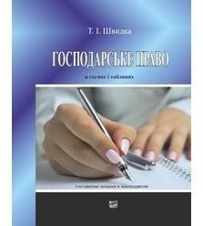 Господарське право в схемах і таблицях