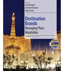Destination Brands